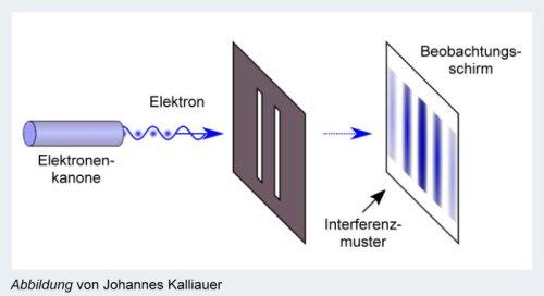 Doppelspaltexperiment_johannes_kalliauer