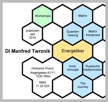 Infobox_Manfred.Twrznik